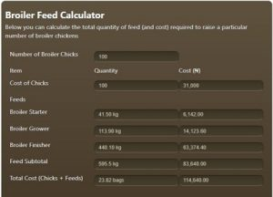 Broiler Feed Calculator