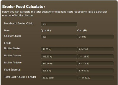 Simple Broiler Feed Calculator